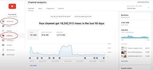 Performances algorithme YouTube - cojt conseil